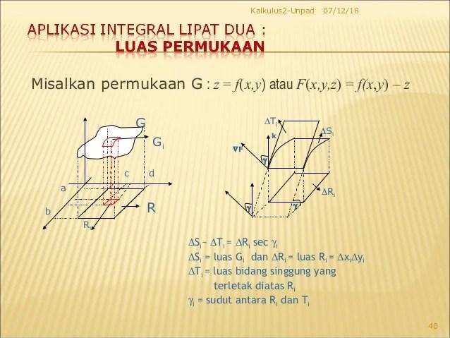 Integral lipat dua dalam proses perhitungan volume bangun ruang di ruang. Integral Lipat Dua Kalkulus 2
