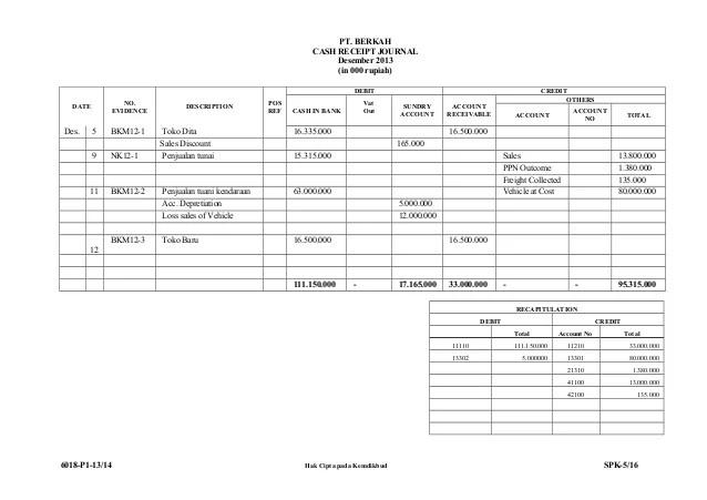 27 Contoh Soal Akuntansi Ud Wirastri Kumpulan Contoh Soal Cute766