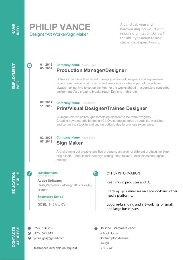 business plan cv