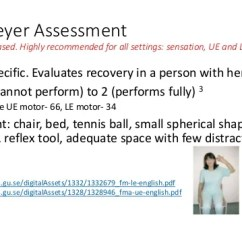 Chair Stand Test Measure Sleeper Twin Prognostic Indicators And Outcome Measures_4-5
