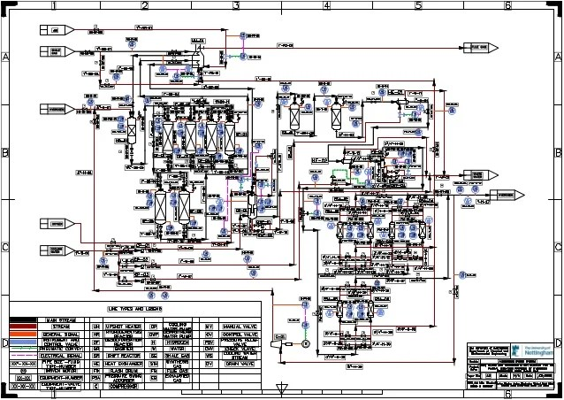 02  Group 3  P&ID  Piping and Instrumentation Diagrams