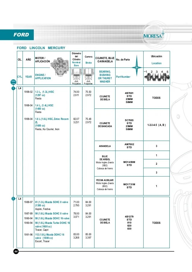 1992 chevy s10 2 8 wiring diagram 1995 chevy s10 engine chevy s10 2 8 engine diagram #21