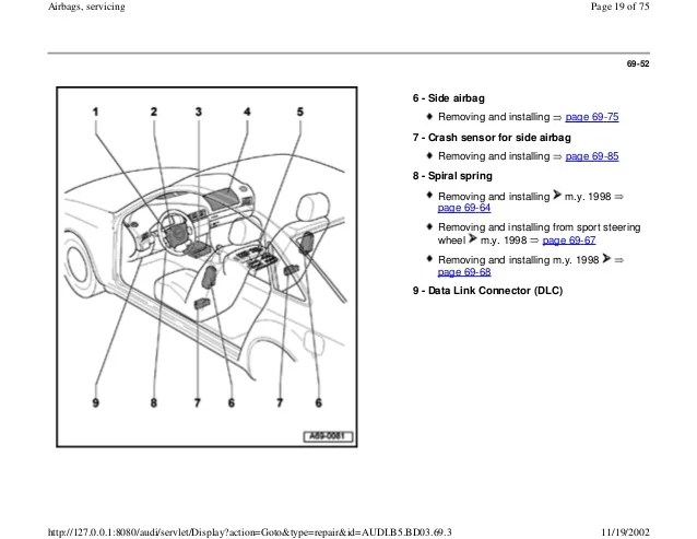audi a4 airbag wiring diagram vw polo 2001 central locking and electrical b5 simple rh 19 2 sweetlittlemoments de