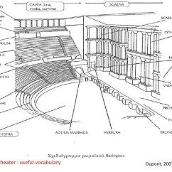 Greek Stage Diagram Home Av Wiring Odeia In Ancient Greece And Rome