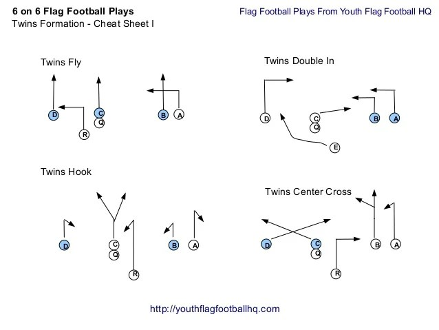 8 man flag football positions diagram
