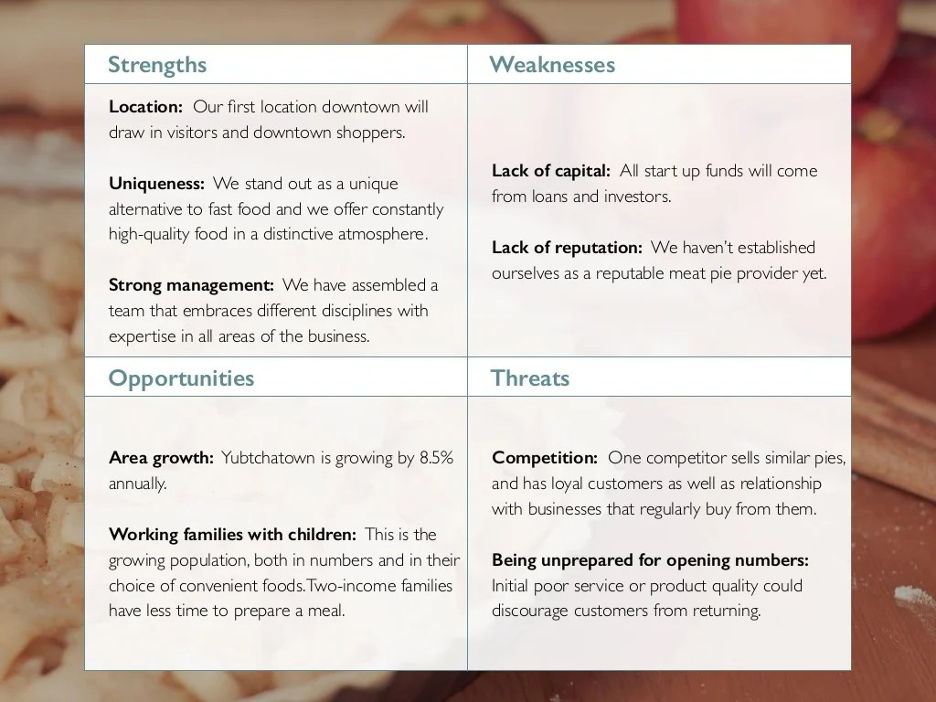 Strengths Weaknesses Location Our Rst
