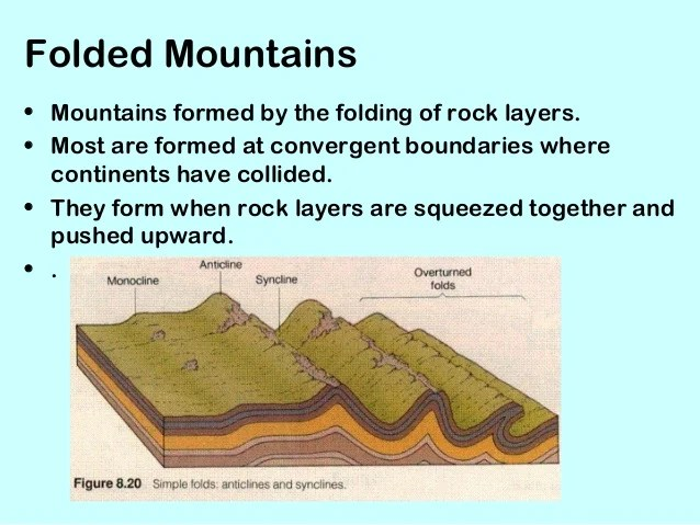 diagram of fold mountains formation running track