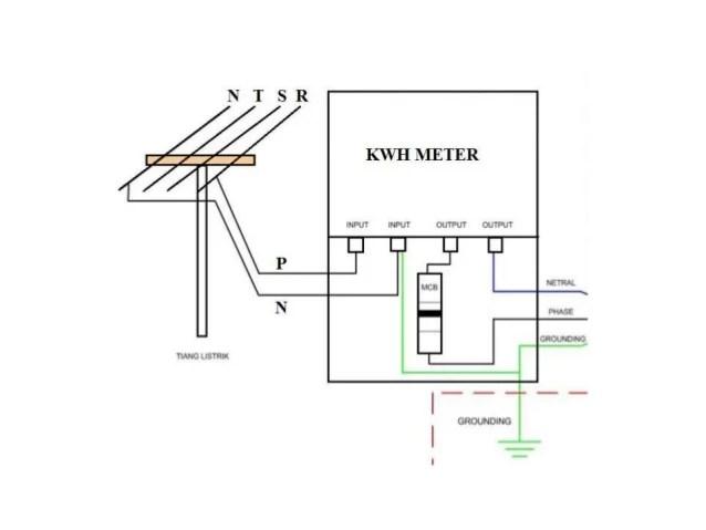 wiring diagram listrik 3 phase
