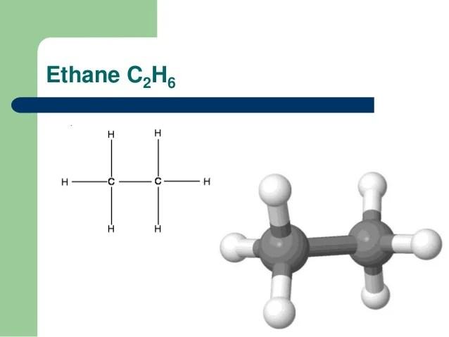 71 tetrahedral carbon alkanes 71 1