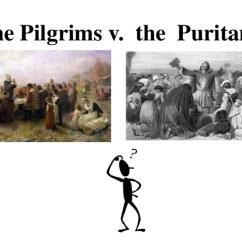Pilgrims Vs Puritans Venn Diagram Chicken Wing 7 V The
