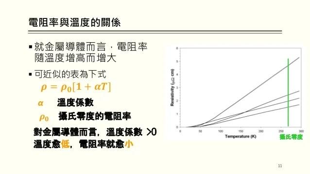 7-2-電阻與歐姆定律