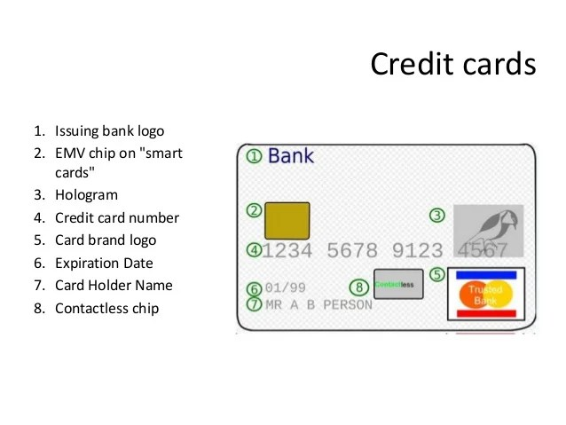 Security Bank 9 Digit Code