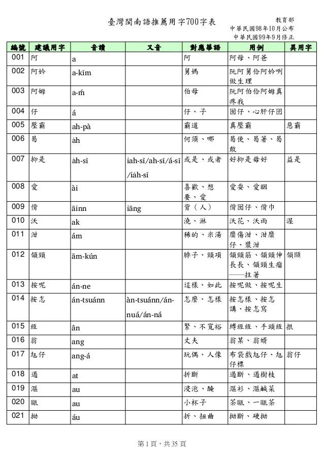 臺灣閩南語推薦用字700字表