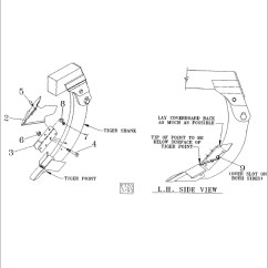 John Deere Skid Steer Wiring Diagrams 1989 Acura Legend Engine Diagram Case 1835b 1835c Diesel ~ Elsalvadorla