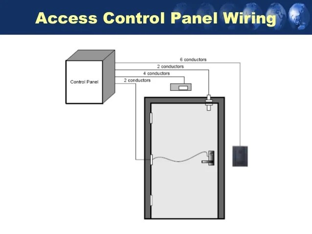 Door Access Control Wiring Diagram Access Control Wiring Diagram