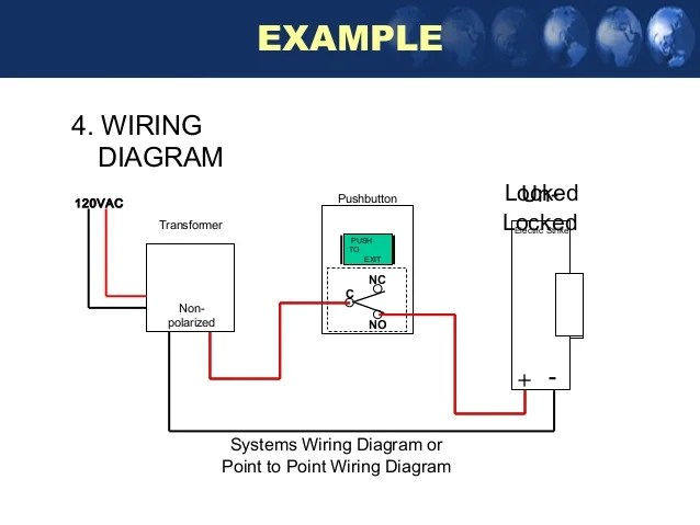 Wiring Diagram With Push On Exit Get Free Image About Wiring Diagram