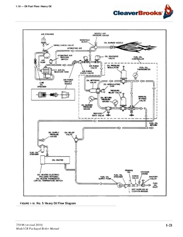 Pellet Stove Thermostat Wiring Diagram Manual De Honeywell