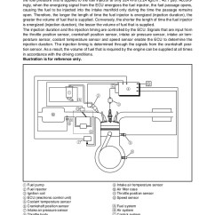Yamaha Raptor 700 Headlight Wiring Diagram Light Switch 765 1223 Service Manual 19