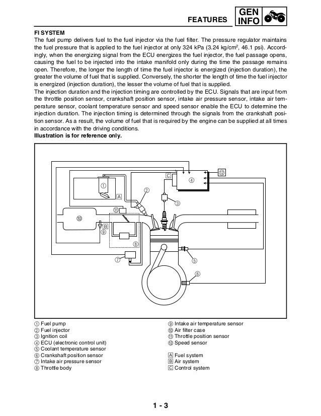 yamaha raptor 700 headlight wiring diagram how to draw project network 765 1223 service manual 19