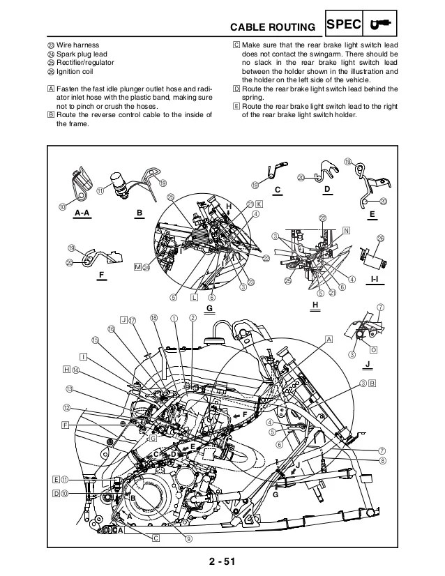 Yamaha Raptor 660 Wiring Diagram Yamaha Wiring Diagram