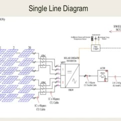 Three Line Solar Diagram Car Radio Wiring Diagrams Free Design -premkumar-1