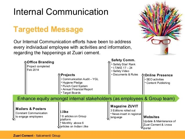 Internal & Corporate Communication 2014