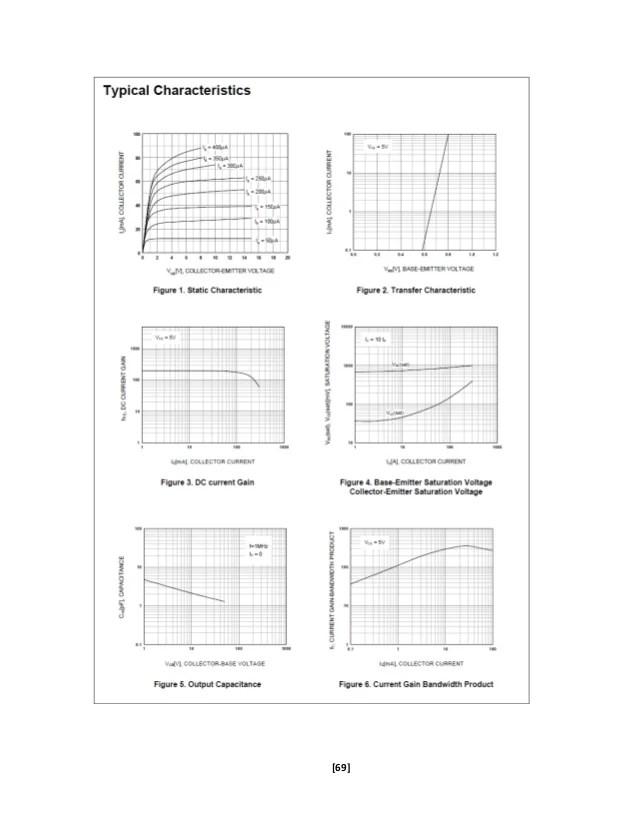 electronic devices and circuits jb gupta pdf