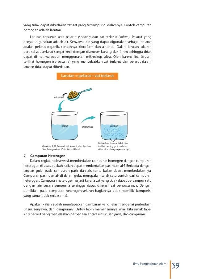 Gambarkan Arus Konveksi Pada Gambar Dibawah Ini : gambarkan, konveksi, gambar, dibawah, Kunci, Jawaban, Gambarkan, Konveksi, Gambar, Dibawah, Galeri
