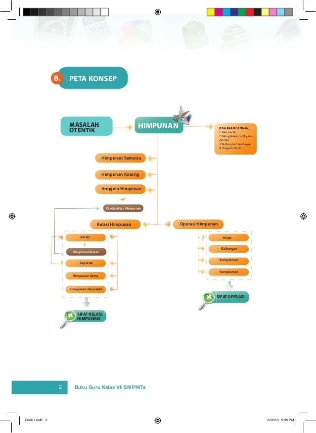 a union b c venn diagram pioneer eeq mosfet 50wx4 wiring buku bse matematika smp kelas 7