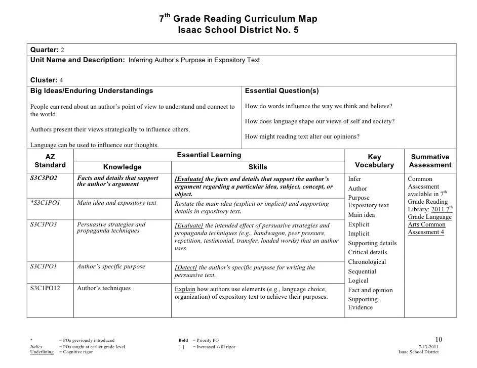 Curriculum Printable 7th Grade Map