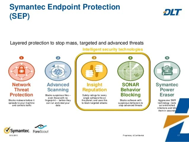 symantec endpoint protection architecture diagram electric cooker wiring and forescout delivering a unified cyber security solution
