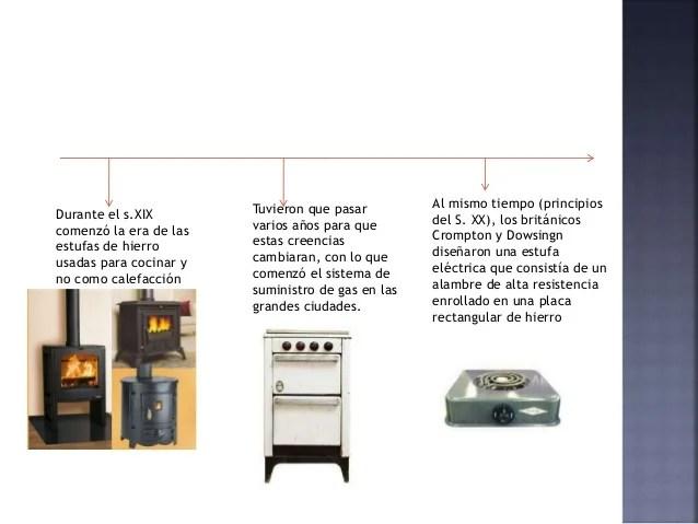 expocicion estufa