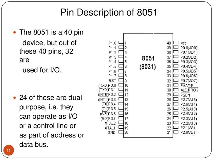 uart timing diagram 12 volt wiring diagrams 8051 microcontroller features