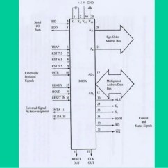 Architecture Of 8085 Microprocessor With Block Diagram Pdf Static Phase Converter Wiring Ramesh Gaonkar Intel