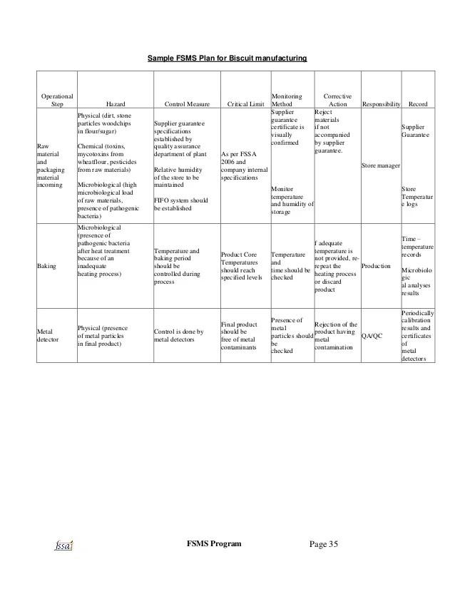 Sample Haccp Plan Pertamini Co