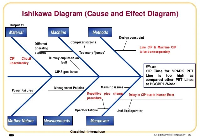 Ab C D Circuit Diagram Tqmi Project Updated