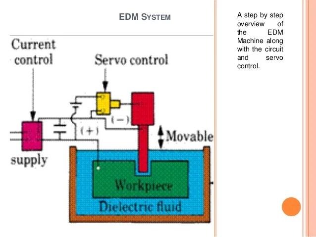 Electric Fish Shocker Diagram Likewise High Voltage Shock Circuit