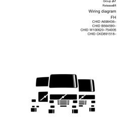 Wiring Diagrams For Trucks Brain Diagram Inferior Volvo Fh