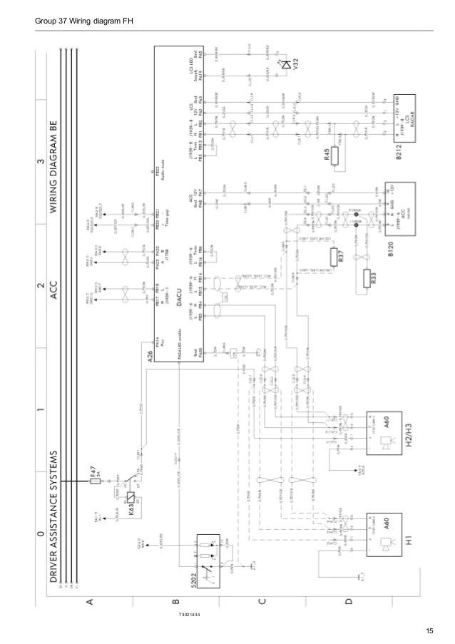 2005 mack vision wiring diagram