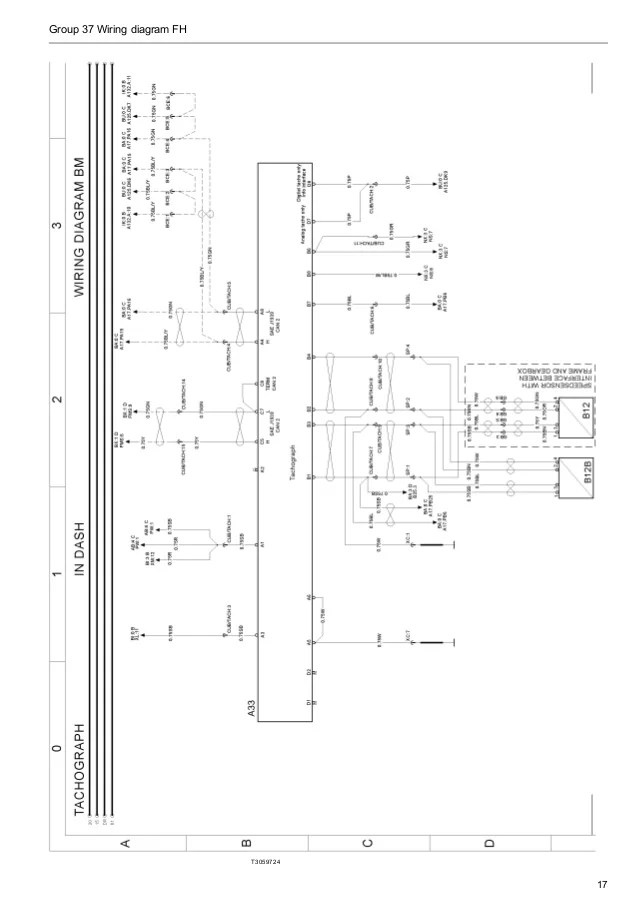 Volvo wiring diagram fh