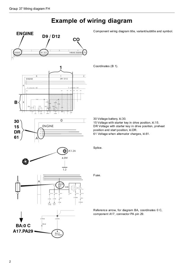 volvo lights wiring diagram