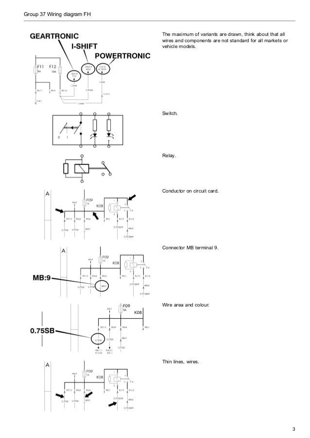 key card switch wiring diagram kenworth t800 ac volvo fh