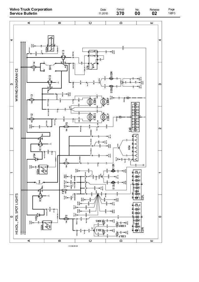 2011 Volvo Vnl Wiring   Wiring Diagram on