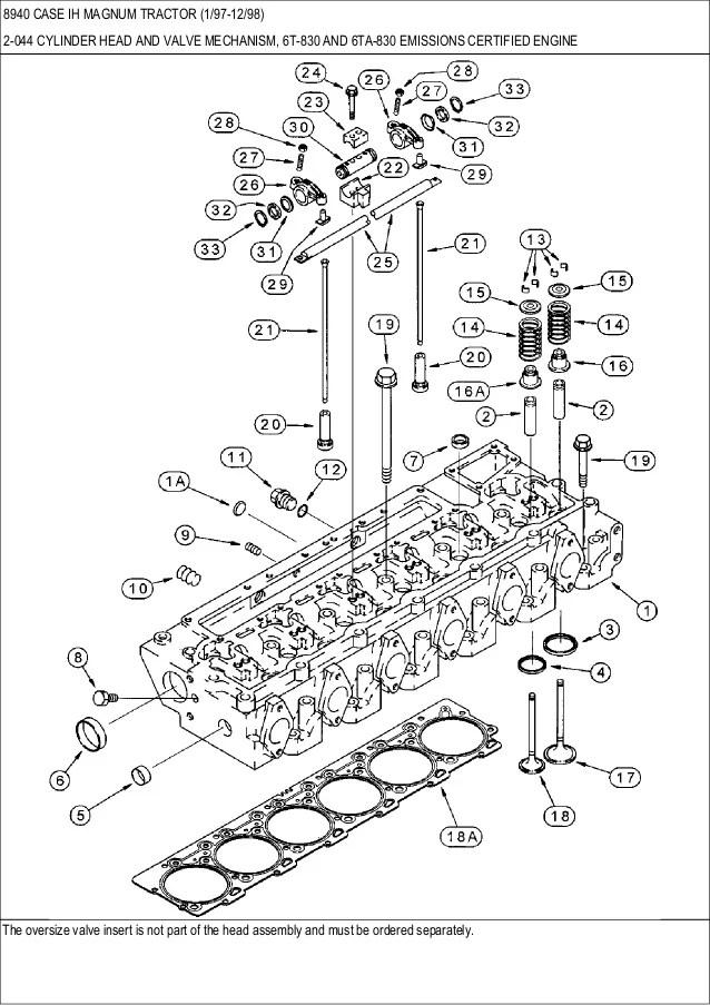 1490 case tractor wiring diagrams