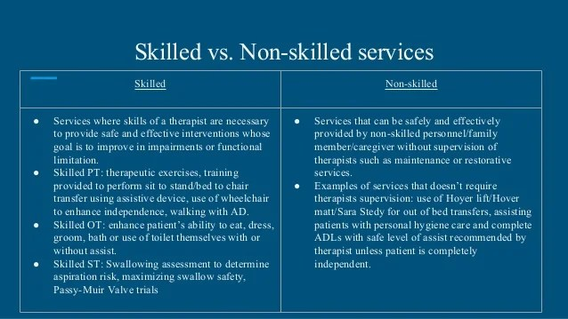 wheelchair evaluation ergonomic task chair roles of ot, pt, st in the long term acute care setting