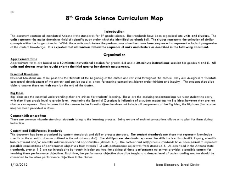 8th Grade Science Map revised