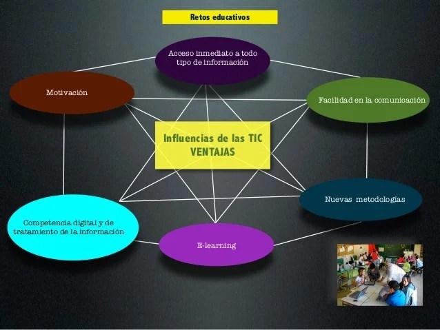 2-educacion-en-la-sociedad-de-la-informacin-31-638.jpg?cb=1416167002