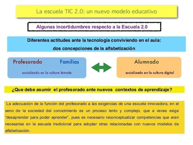 2-educacion-en-la-sociedad-de-la-informacin-37-638.jpg?cb=1416167002