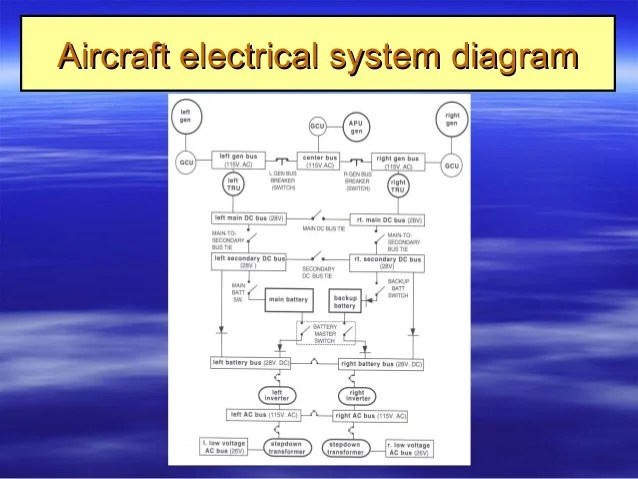 symbols used in electrical wiring diagrams 1969 ford mustang diagram 9. aircraft systems
