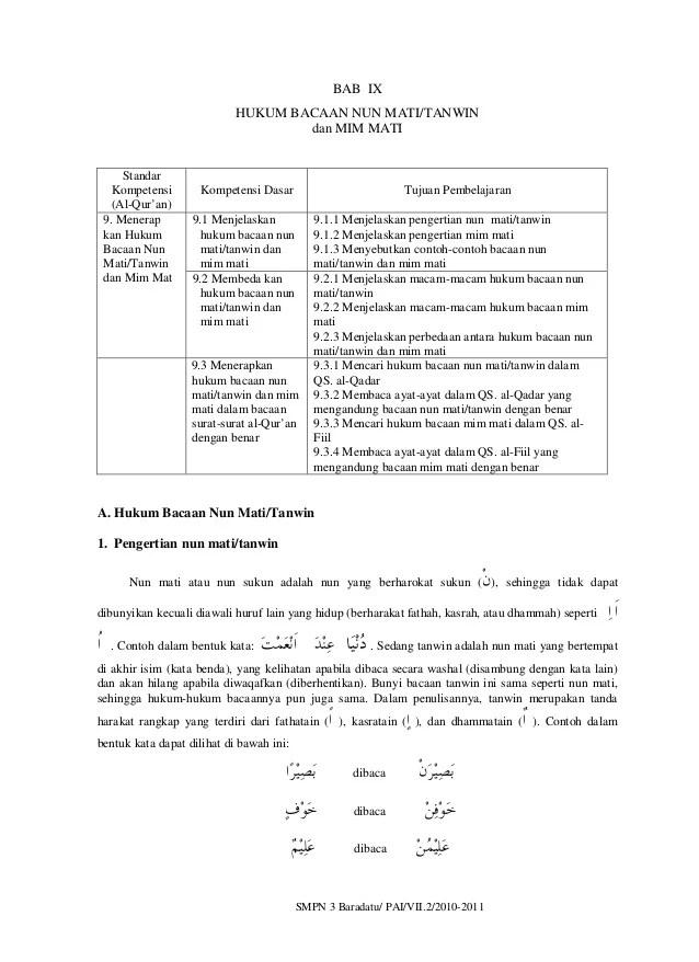 Hukum Bacaan Nun Mati Atau Tanwin : hukum, bacaan, tanwin, Hukum-bacaan-nun-mati